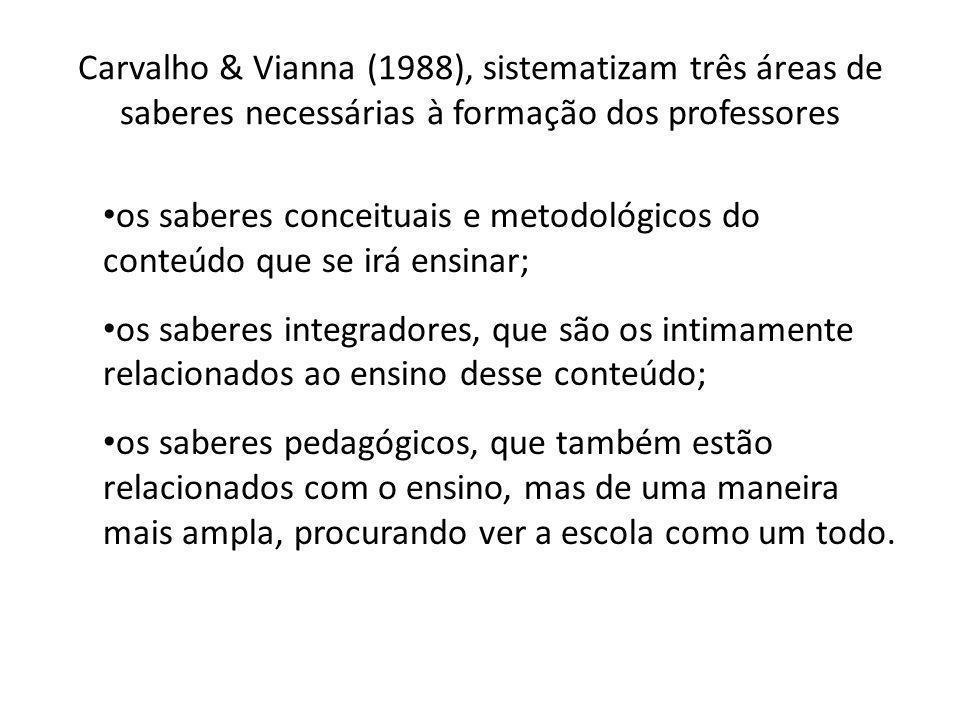 Carvalho & Vianna (1988), sistematizam três áreas de saberes necessárias à formação dos professores