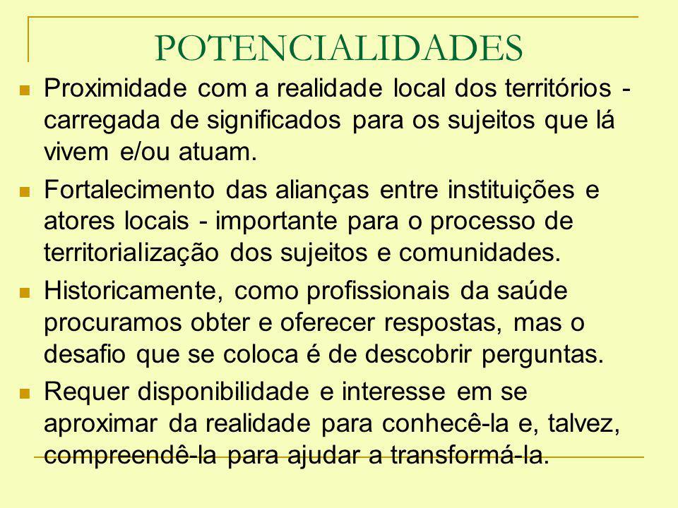 POTENCIALIDADES Proximidade com a realidade local dos territórios - carregada de significados para os sujeitos que lá vivem e/ou atuam.