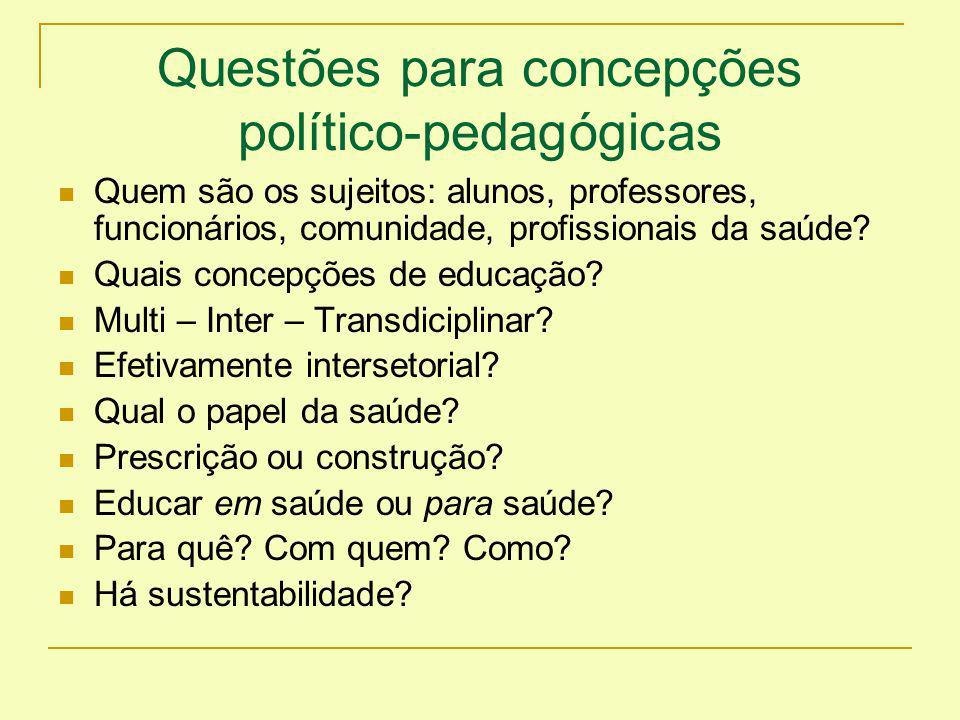 Questões para concepções político-pedagógicas