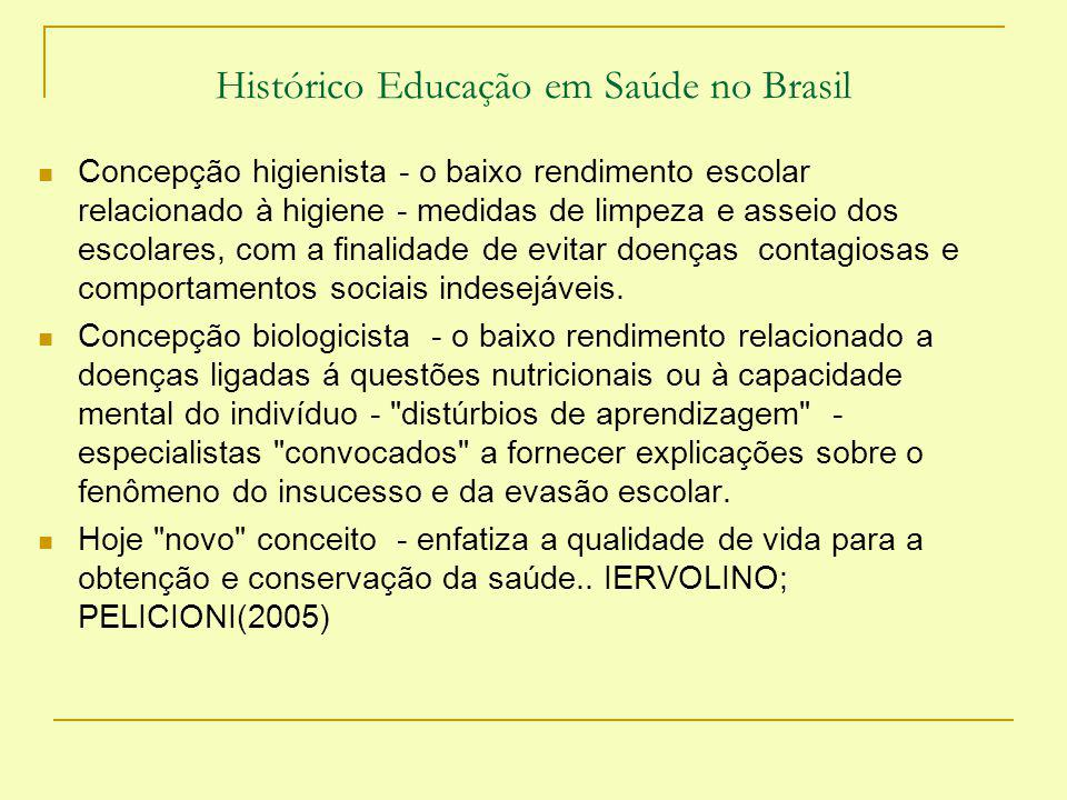 Histórico Educação em Saúde no Brasil