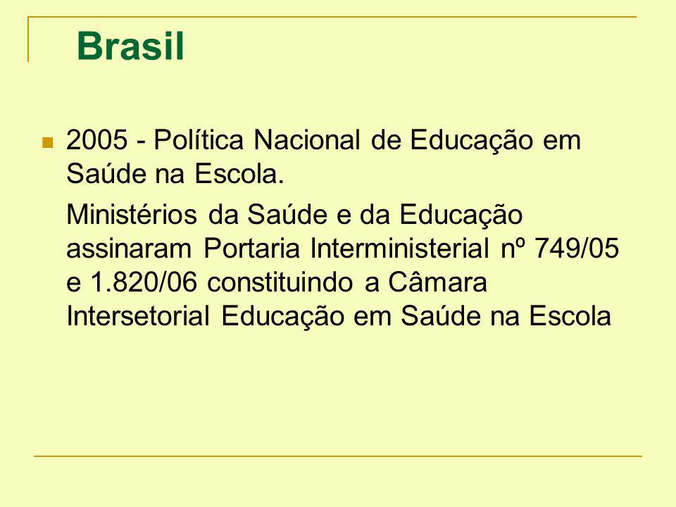 Brasil 2005 - Política Nacional de Educação em Saúde na Escola.