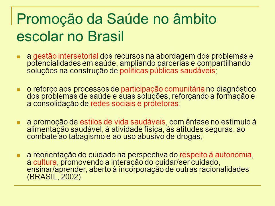 Promoção da Saúde no âmbito escolar no Brasil