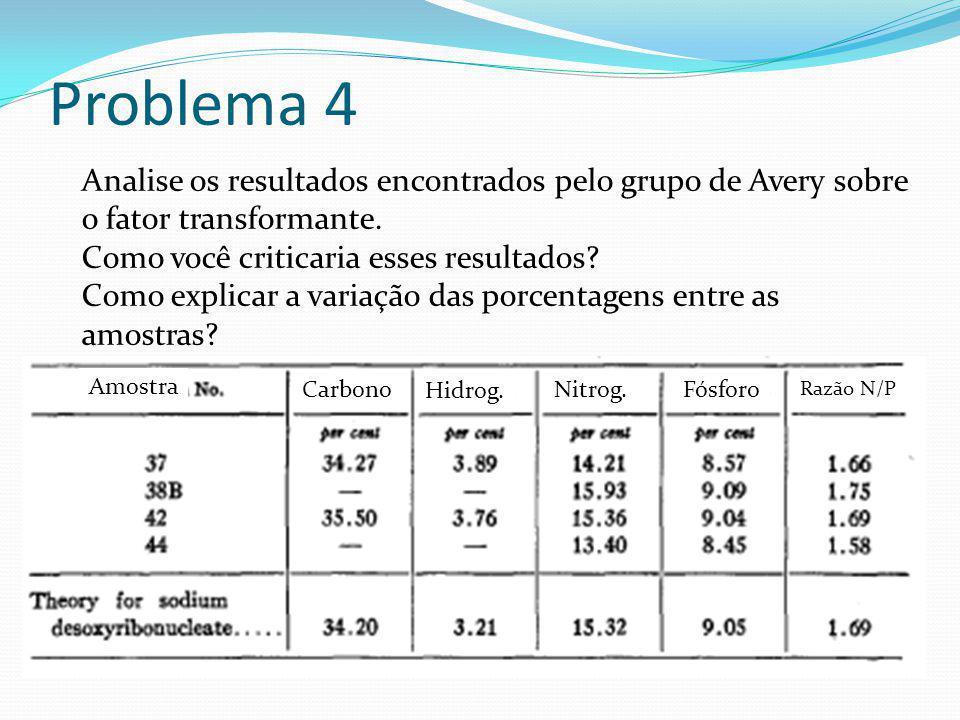 Problema 4 Analise os resultados encontrados pelo grupo de Avery sobre o fator transformante. Como você criticaria esses resultados