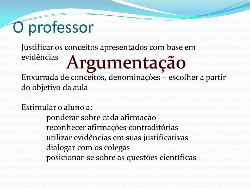 Argumentação O professor