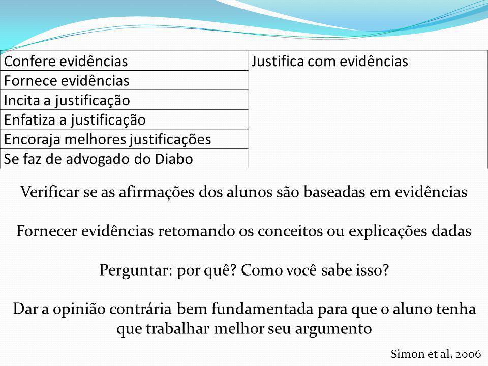 Justifica com evidências Fornece evidências Incita a justificação