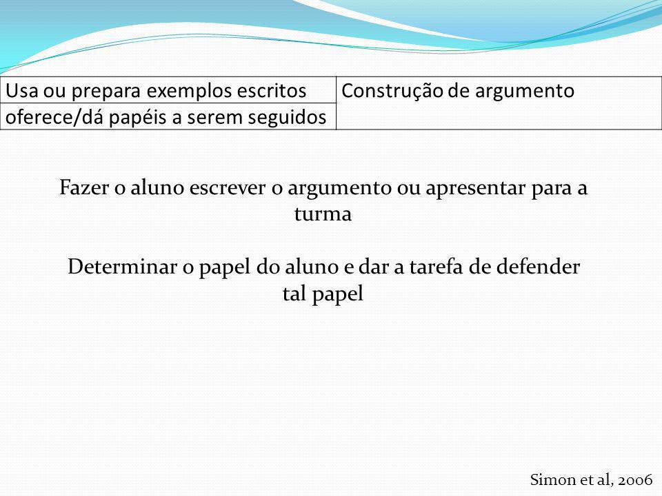 Usa ou prepara exemplos escritos Construção de argumento