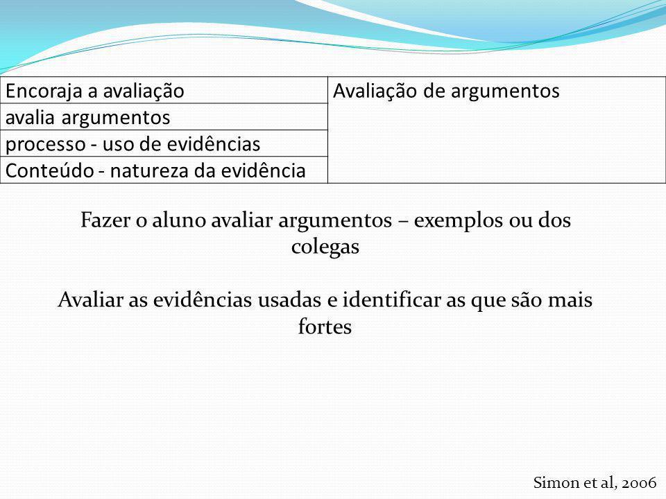 Avaliação de argumentos avalia argumentos processo - uso de evidências