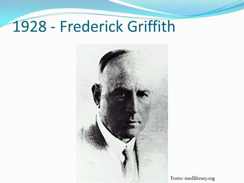 1928 - Frederick Griffith Fonte: medlibrary.org