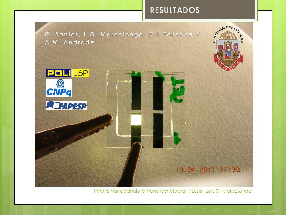 RESULTADOS G. Santos, L.G. Marcolongo, F.J. Fonseca e A.M. Andrade