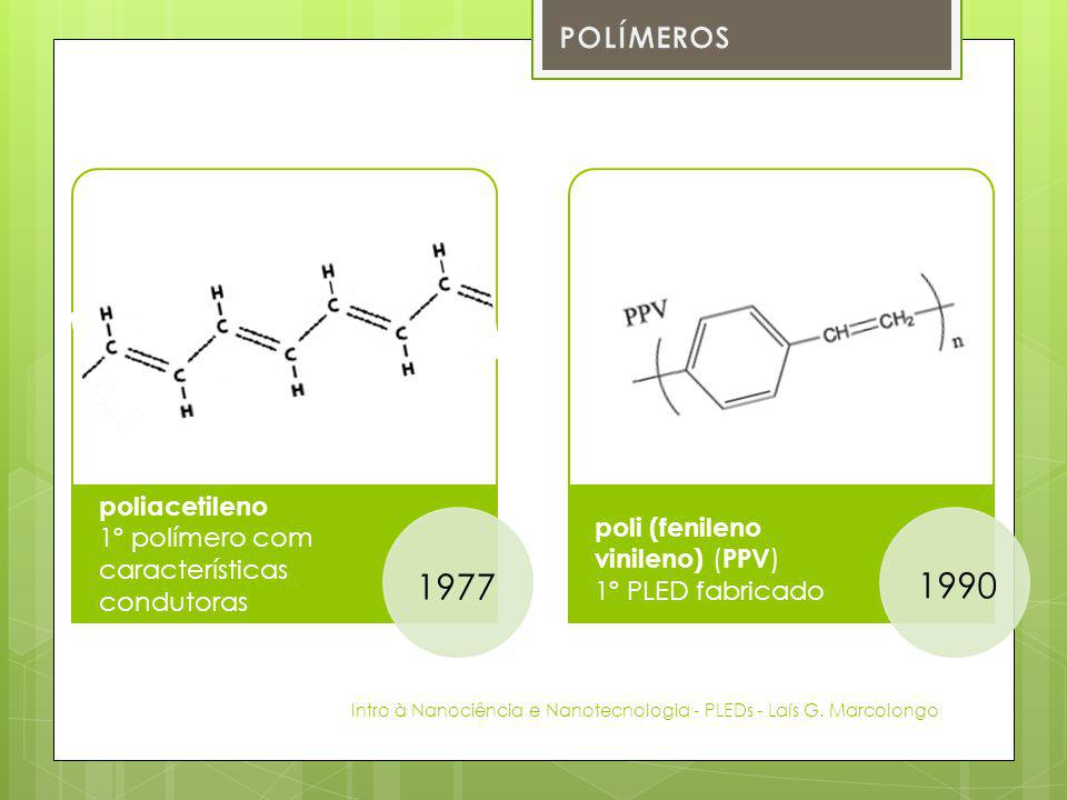 POLÍMEROS poliacetileno 1º polímero com características condutoras. poli (fenileno vinileno) (PPV) 1º PLED fabricado.