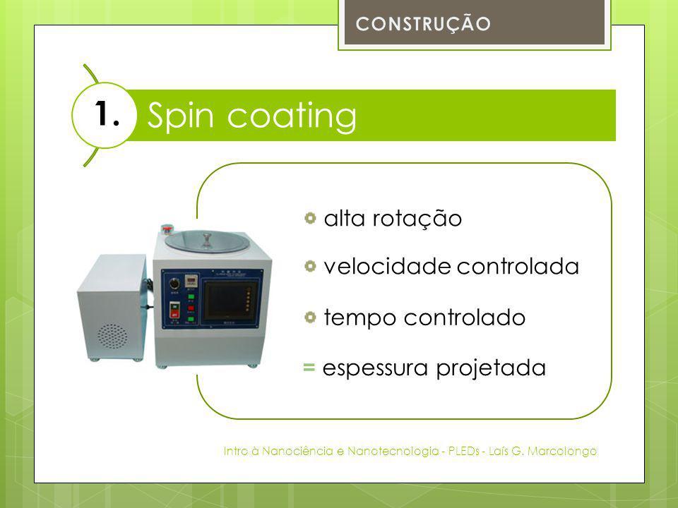 Spin coating 1. alta rotação velocidade controlada tempo controlado