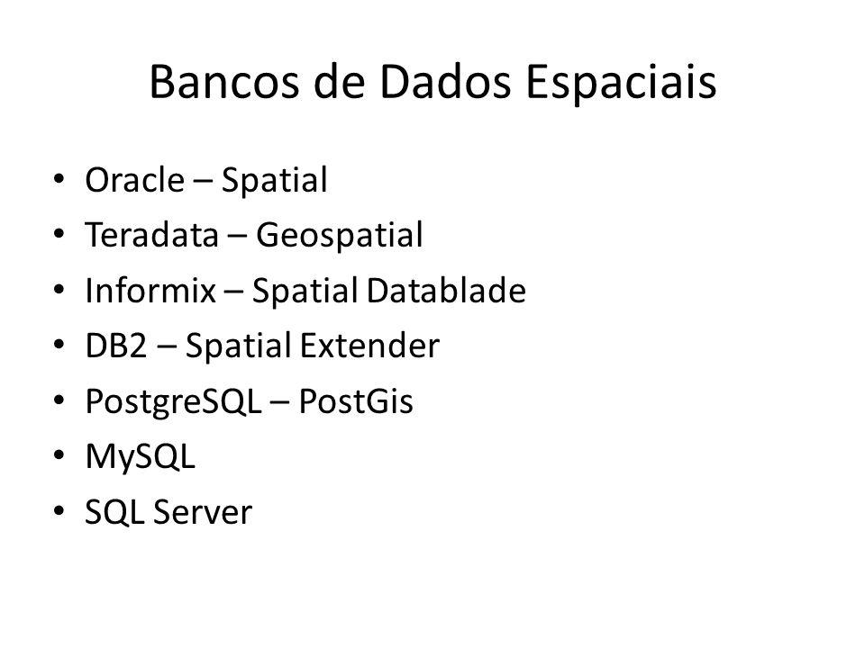 Bancos de Dados Espaciais
