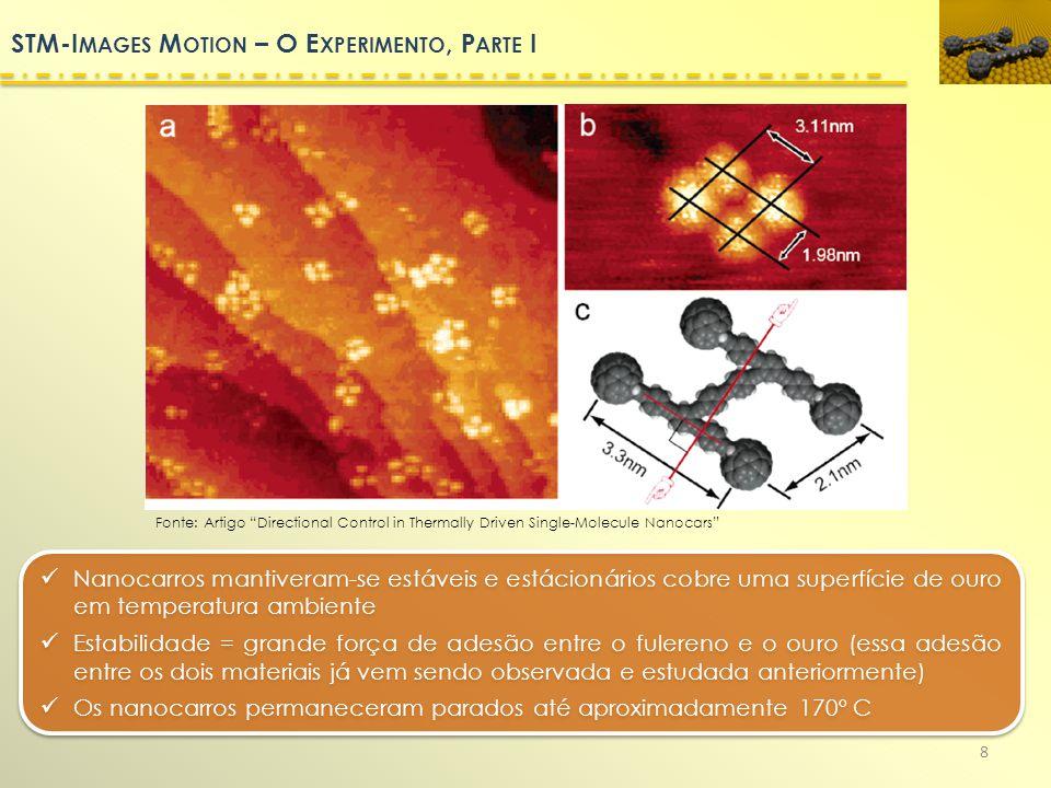 STM-Images Motion – O Experimento, Parte I