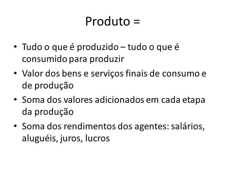 Produto = Tudo o que é produzido – tudo o que é consumido para produzir. Valor dos bens e serviços finais de consumo e de produção.