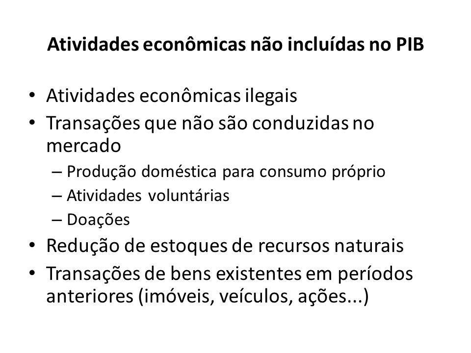 Atividades econômicas não incluídas no PIB