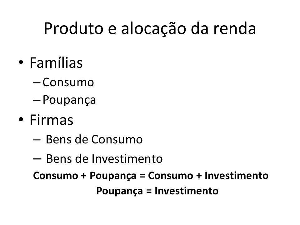 Produto e alocação da renda
