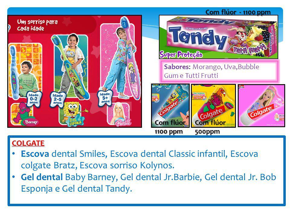 Com flúor - 1100 ppm Sabores: Morango, Uva,Bubble Gum e Tutti Frutti. Com flúor 1100 ppm. Com flúor 500ppm.