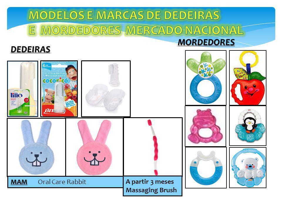 MODELOS E MARCAS DE DEDEIRAS E MORDEDORES MERCADO NACIONAL