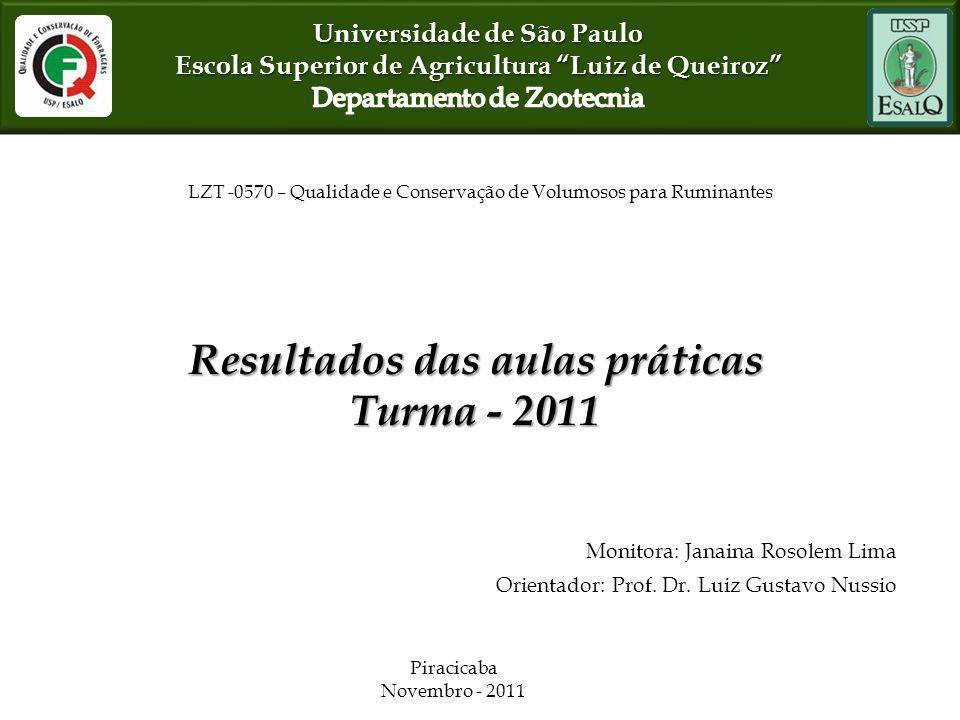 Resultados das aulas práticas Turma - 2011