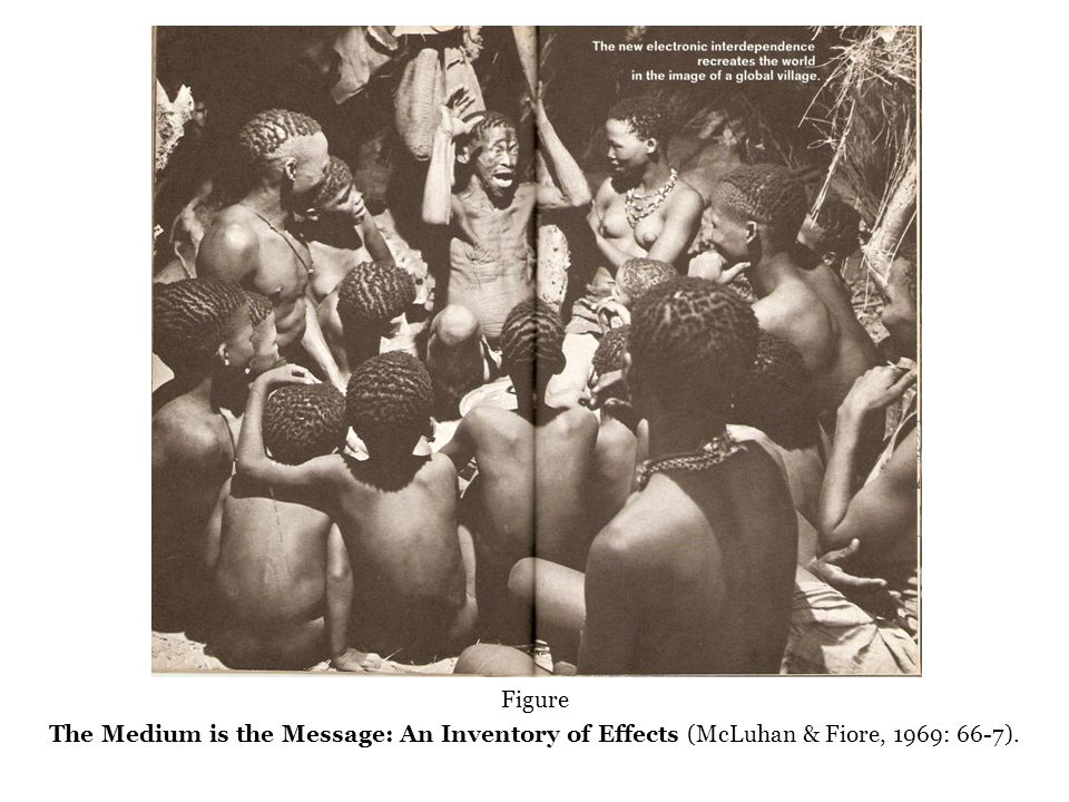 Figure The Medium is the Message: An Inventory of Effects (McLuhan & Fiore, 1969: 66-7).