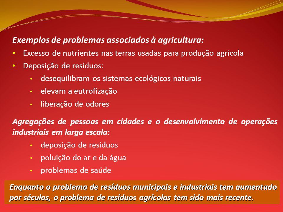 Exemplos de problemas associados à agricultura: