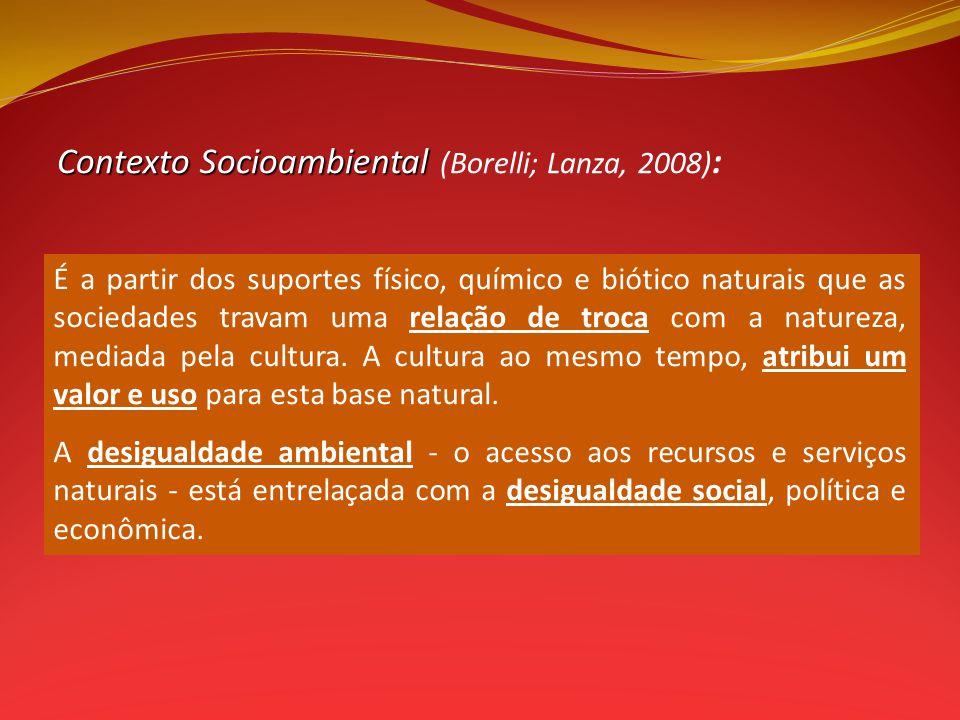 Contexto Socioambiental (Borelli; Lanza, 2008):