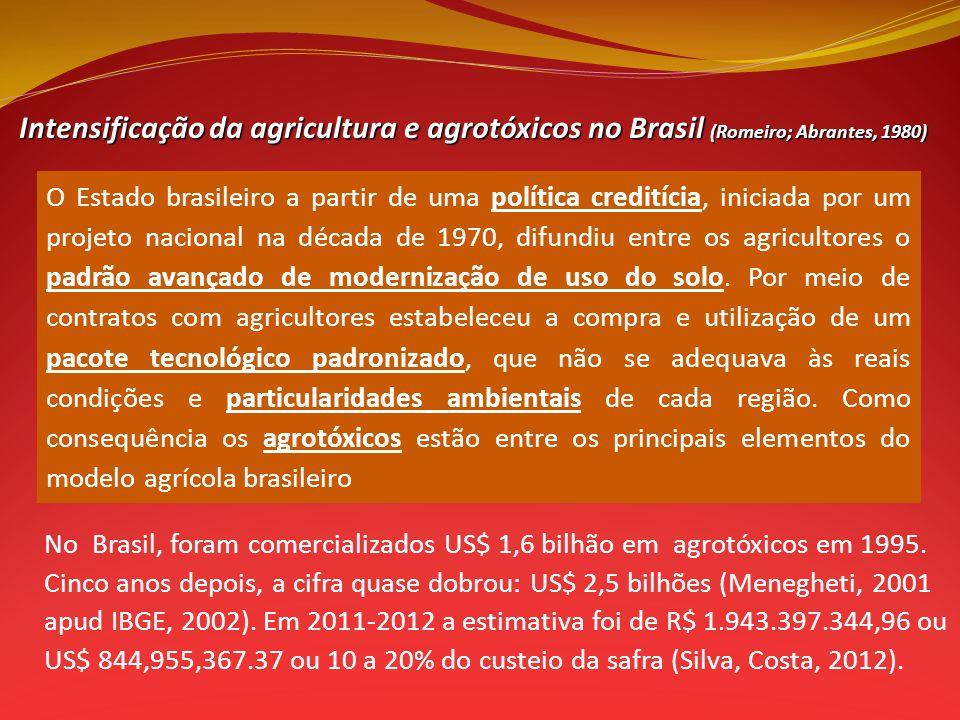 Intensificação da agricultura e agrotóxicos no Brasil (Romeiro; Abrantes, 1980)