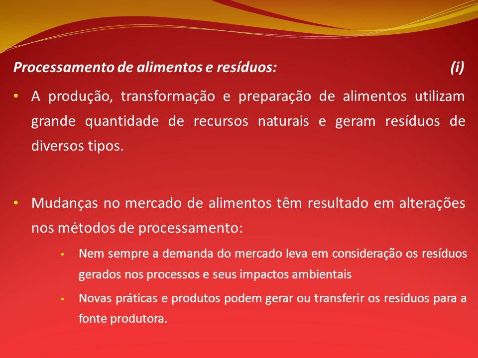 Processamento de alimentos e resíduos: (i)