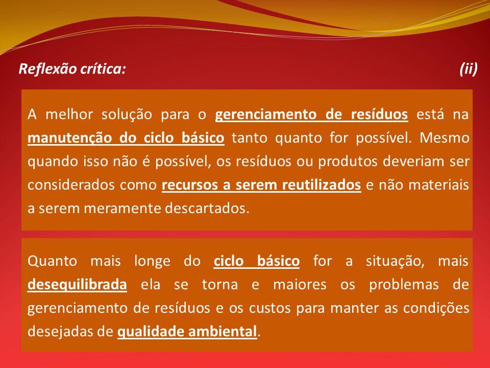 Reflexão crítica: (ii)