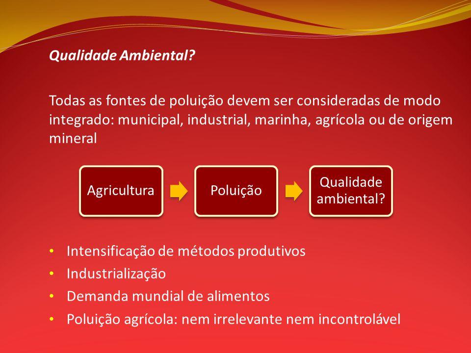 Intensificação de métodos produtivos Industrialização