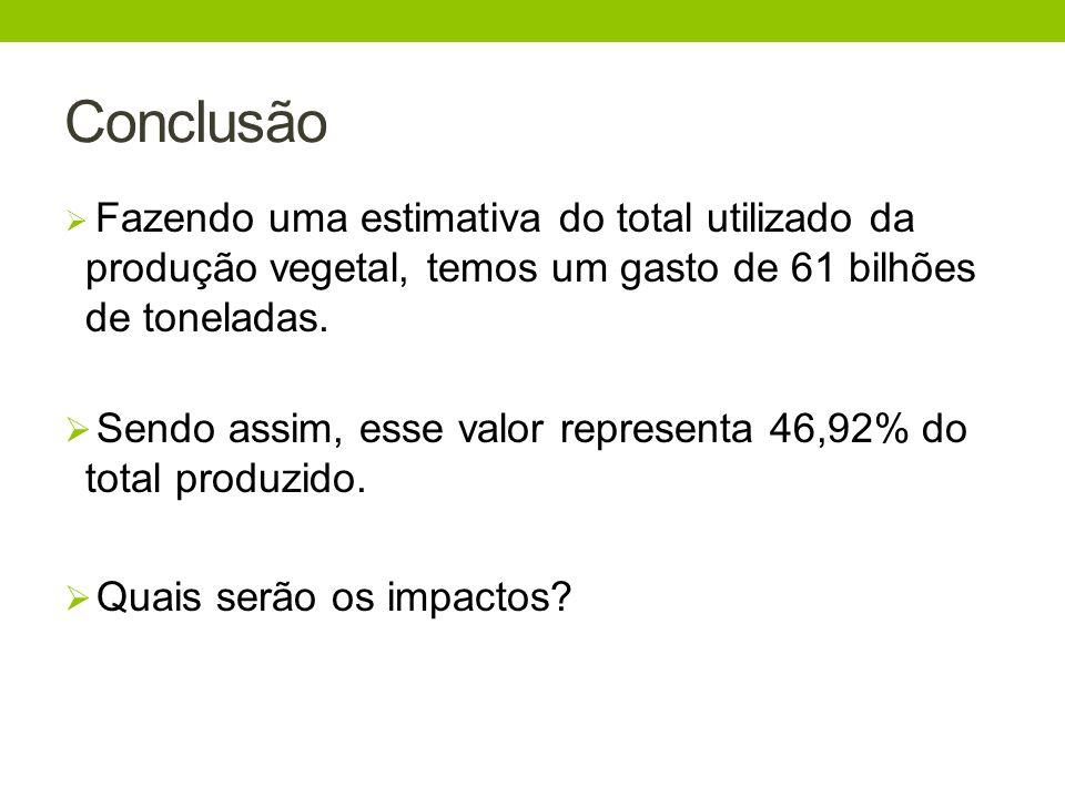 Conclusão Fazendo uma estimativa do total utilizado da produção vegetal, temos um gasto de 61 bilhões de toneladas.