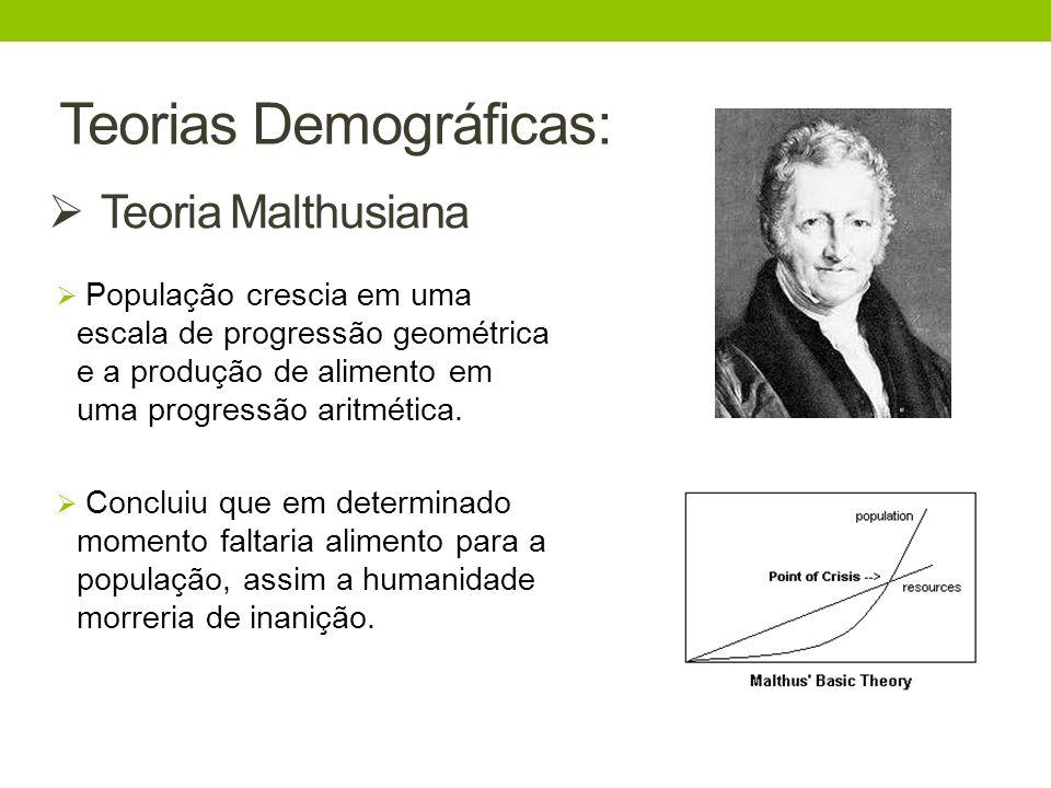 Teorias Demográficas: