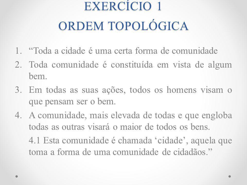 EXERCÍCIO 1 ORDEM TOPOLÓGICA