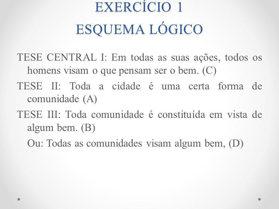 EXERCÍCIO 1 ESQUEMA LÓGICO