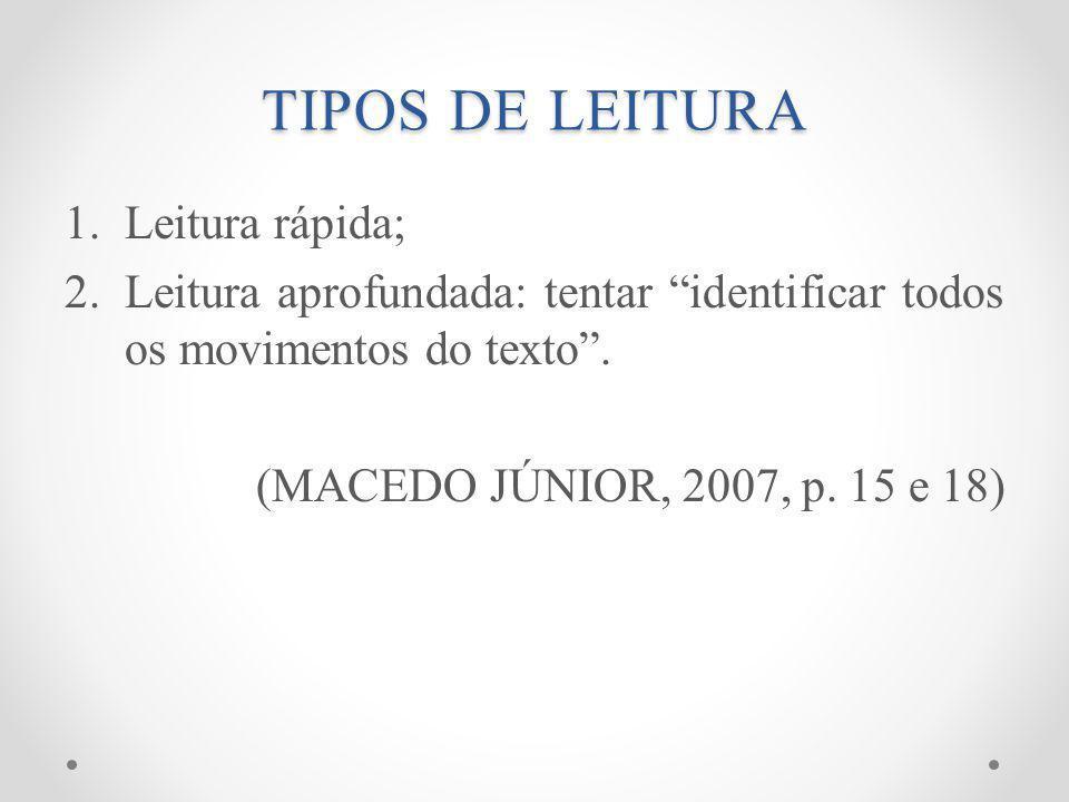 TIPOS DE LEITURA Leitura rápida;