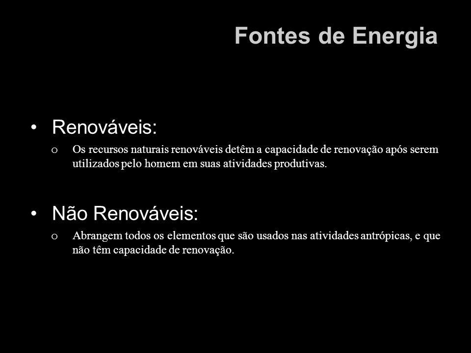 Fontes de Energia Renováveis: Não Renováveis: