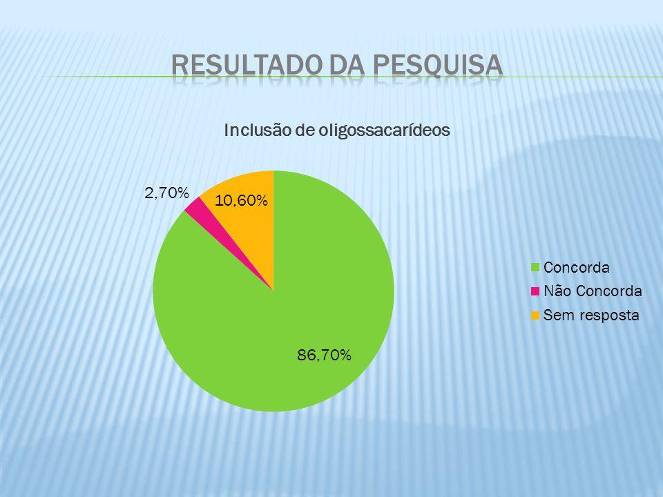 Resultado da pesquisa