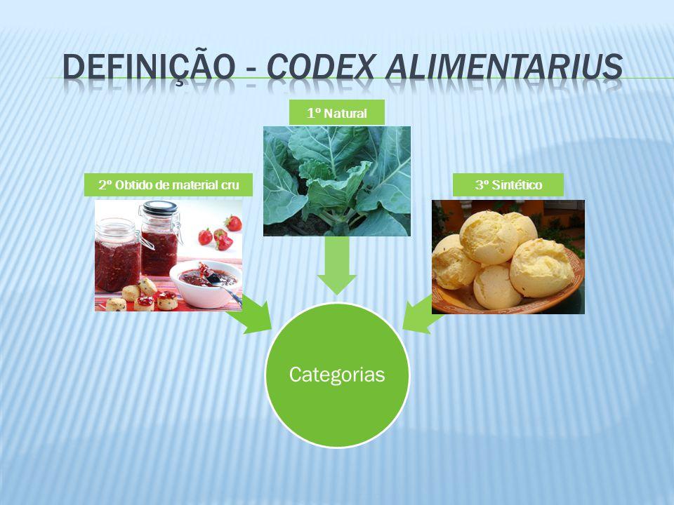 Definição - Codex alimentarius