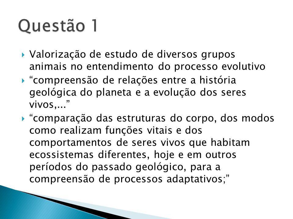 Questão 1 Valorização de estudo de diversos grupos animais no entendimento do processo evolutivo.