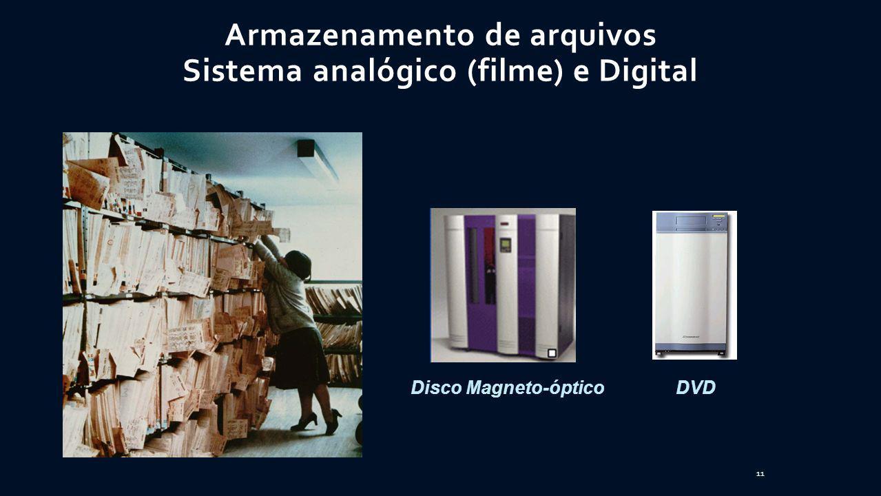 Armazenamento de arquivos Sistema analógico (filme) e Digital