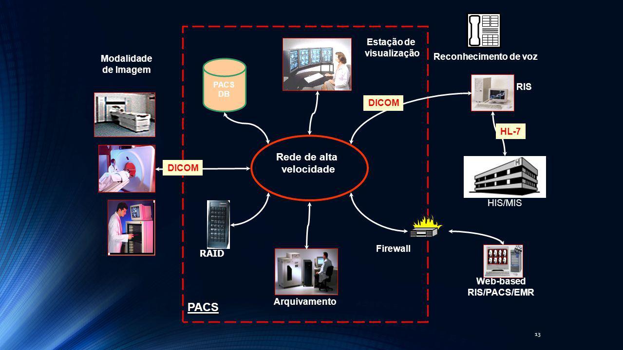 Web-based RIS/PACS/EMR