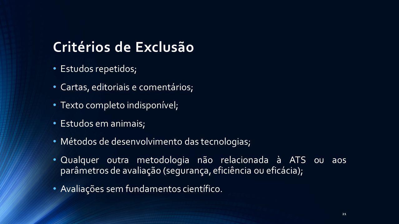 Critérios de Exclusão Estudos repetidos;