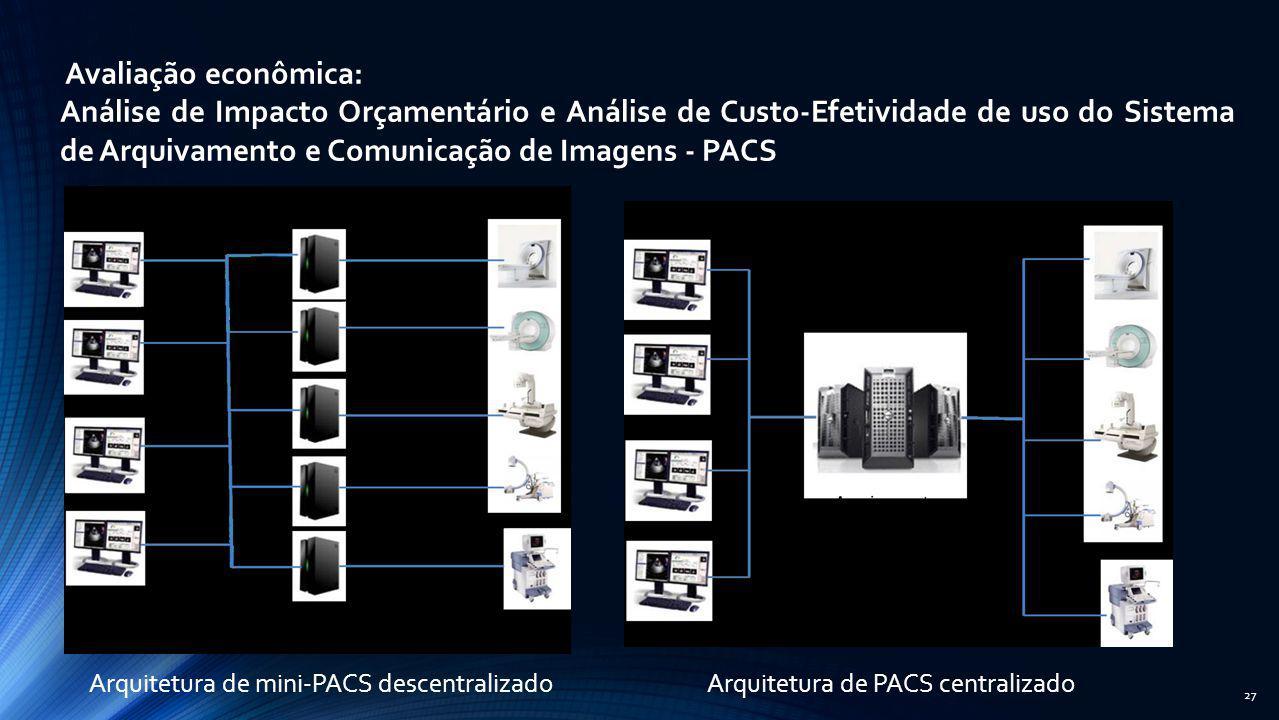 Avaliação econômica: Análise de Impacto Orçamentário e Análise de Custo-Efetividade de uso do Sistema de Arquivamento e Comunicação de Imagens - PACS.