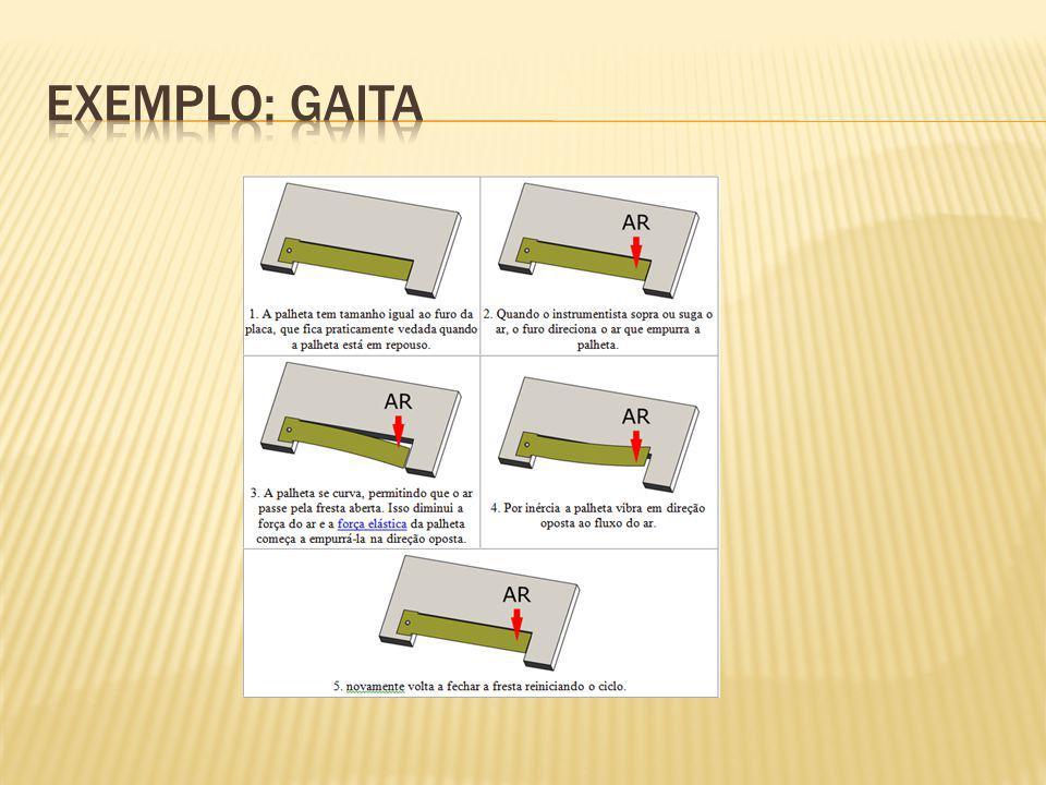 Exemplo: gaita
