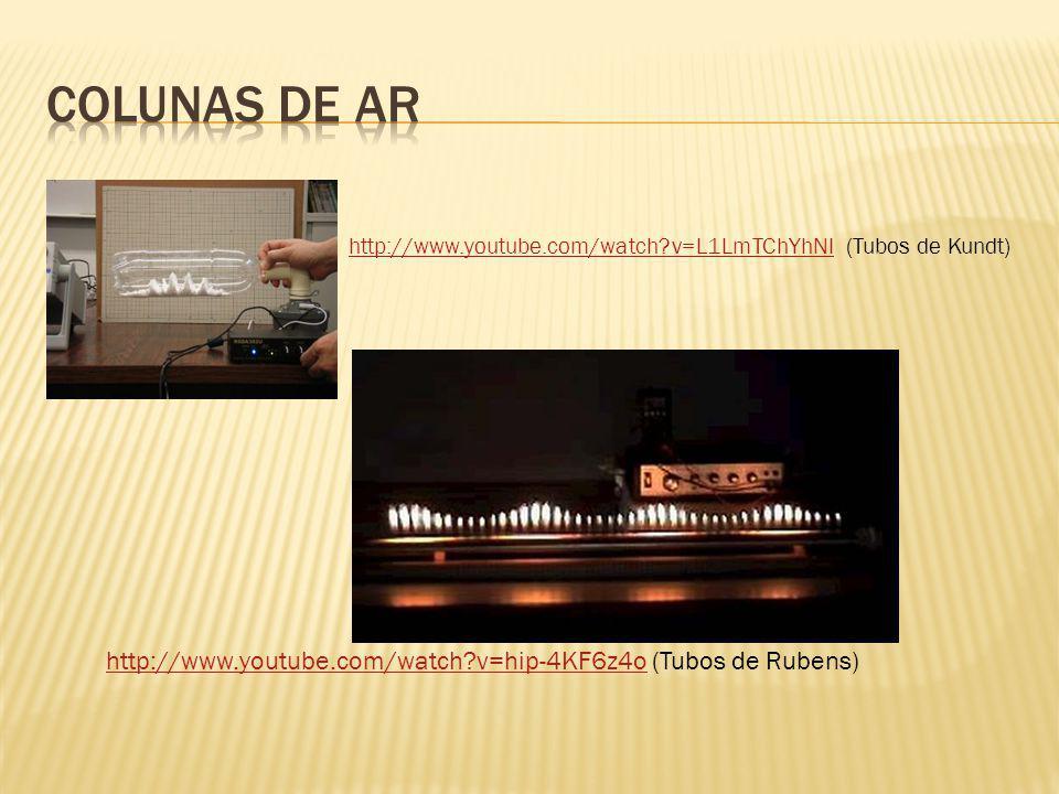 Colunas de ar http://www.youtube.com/watch v=L1LmTChYhNI (Tubos de Kundt) http://www.youtube.com/watch v=hip-4KF6z4o (Tubos de Rubens)