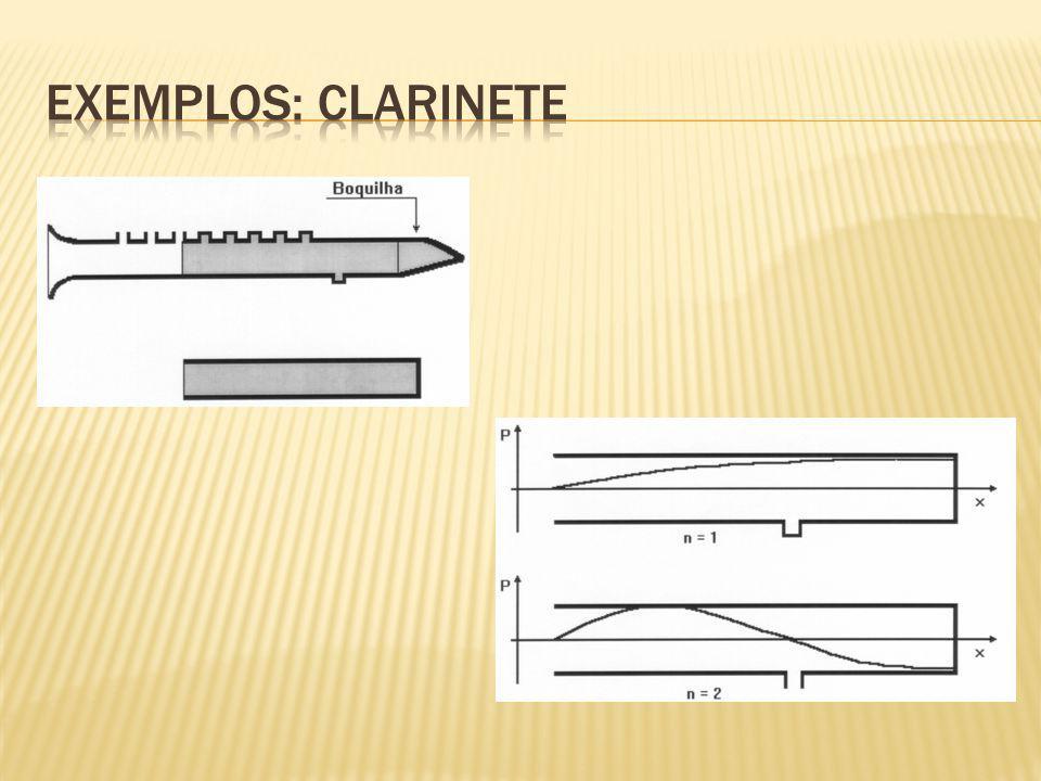 Exemplos: Clarinete