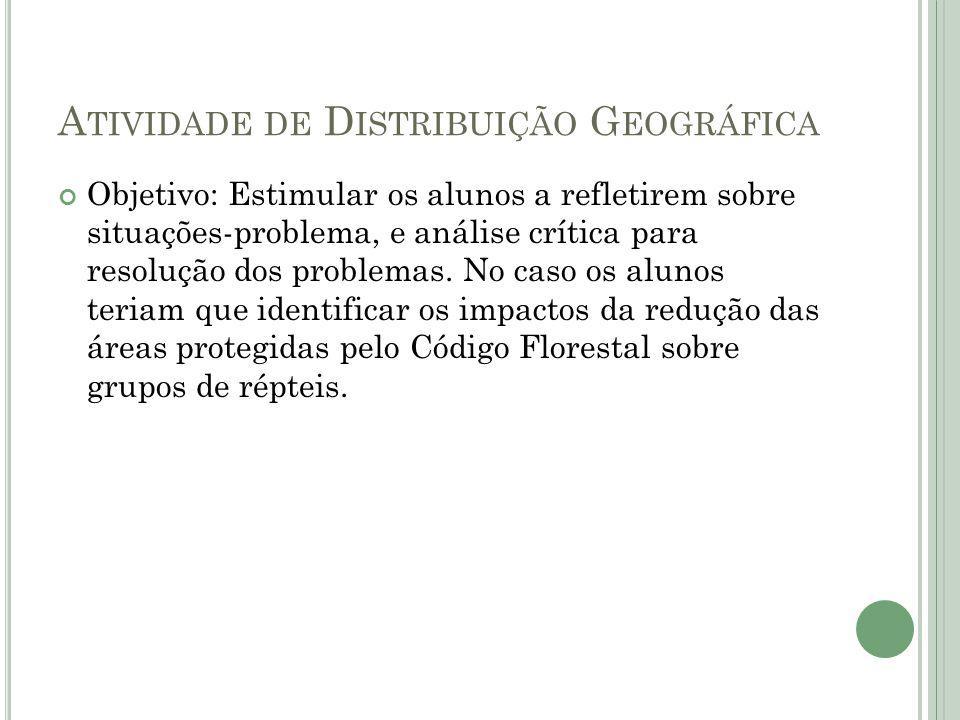 Atividade de Distribuição Geográfica