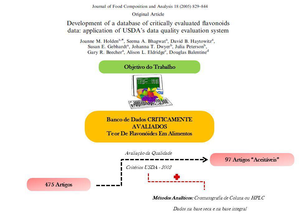 Banco de Dados CRITICAMENTE AVALIADOS Teor De Flavonóides Em Alimentos