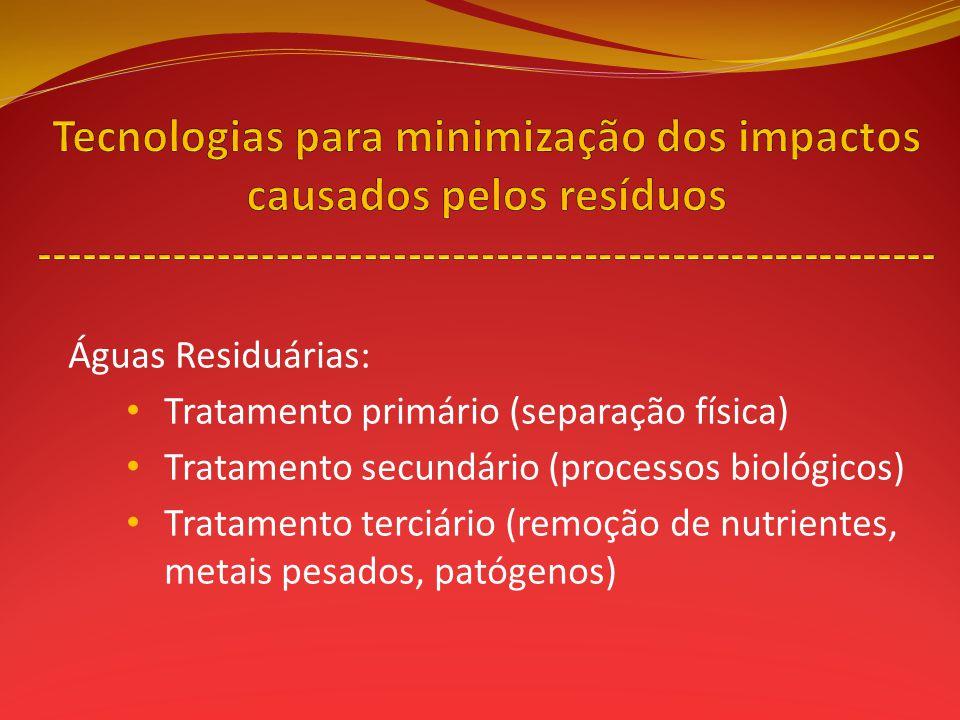 Tecnologias para minimização dos impactos causados pelos resíduos -------------------------------------------------------------