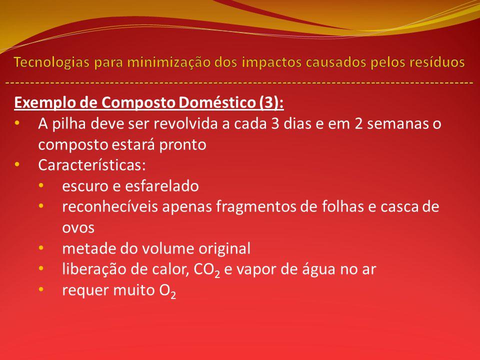 Exemplo de Composto Doméstico (3):